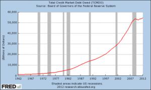 Total-Debt-425x255